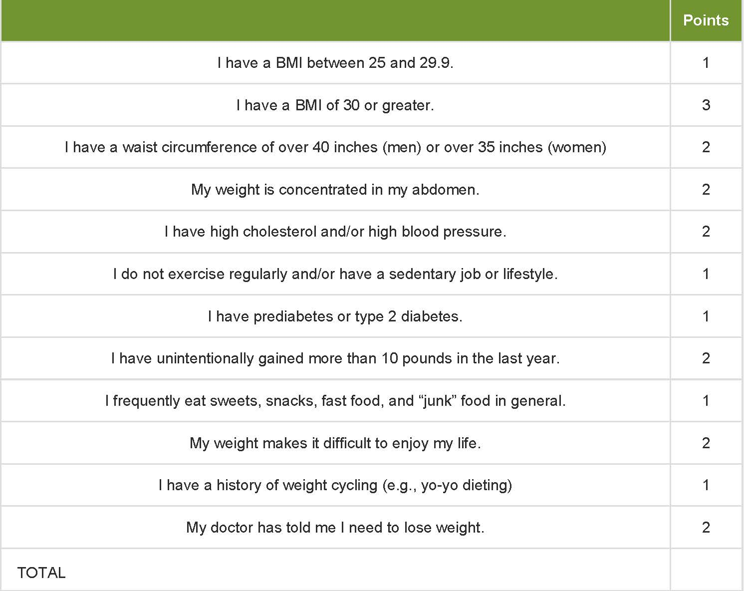 Weight loss questionnaire jenn gibbons for Weight loss questionnaire template